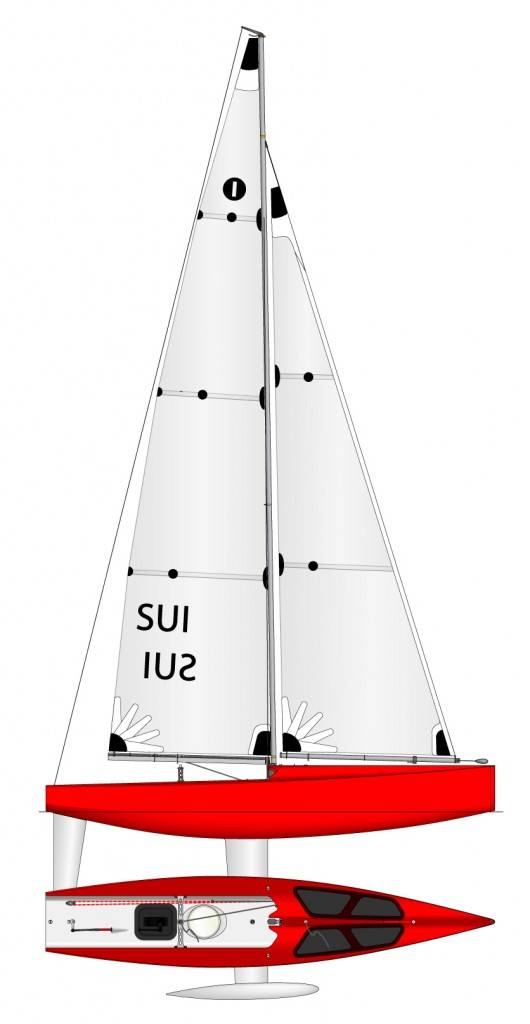 The Yacht | IOM-SUI